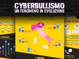 il cyberbullismo: cosa è, come combatterlo